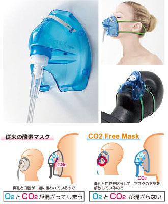 酸素濃縮器 CO2 Free Mask