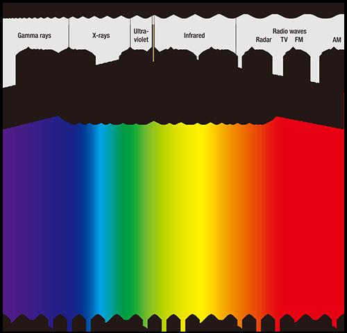 可視光線とは?